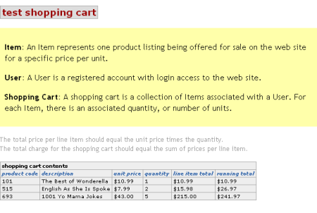 Simple FIT test for a web site shopping cart