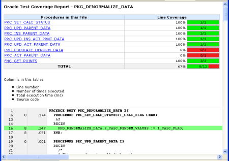 Example of a package source report